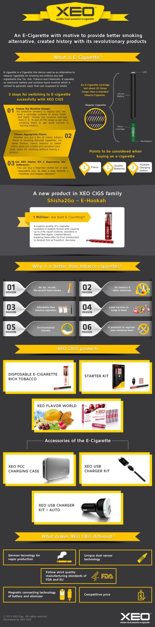 XEO CIGS - infographs