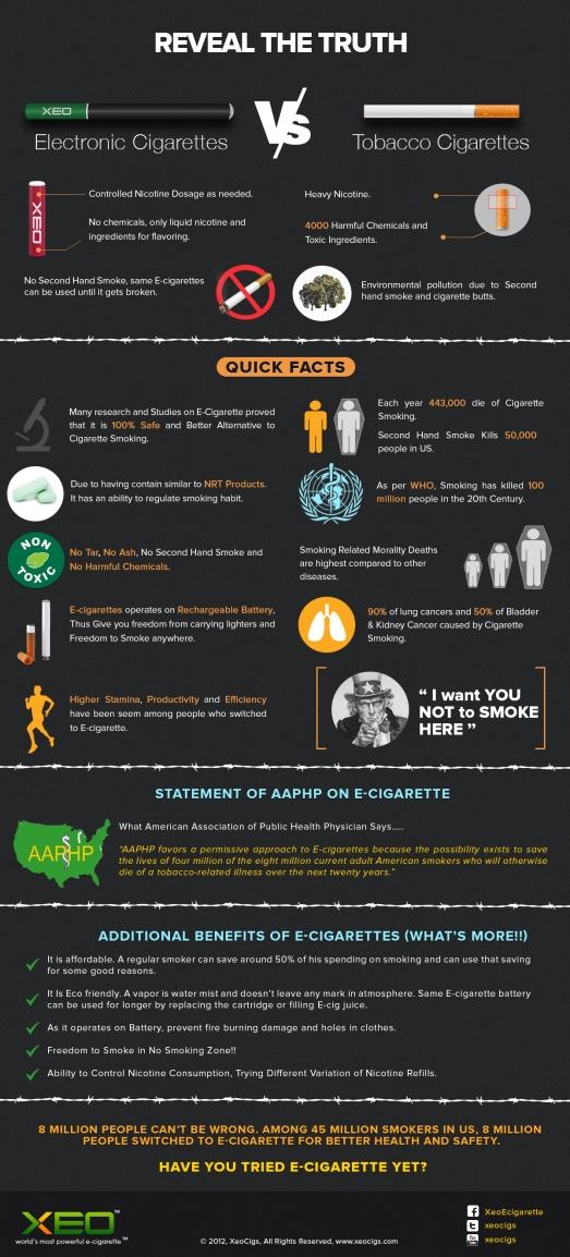 XEO Infographics